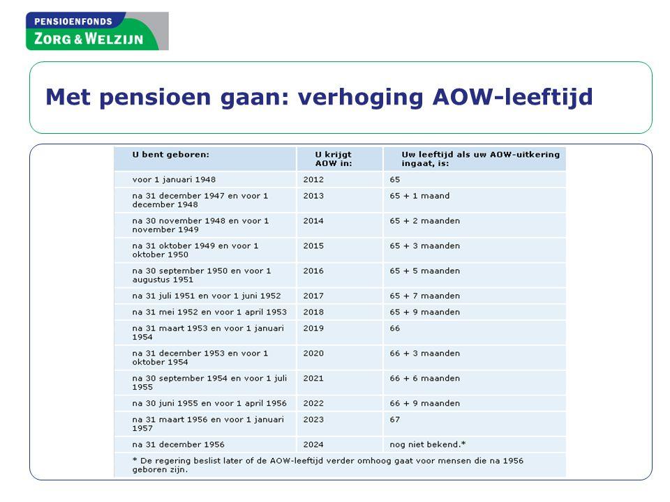 Met pensioen gaan: verhoging AOW-leeftijd