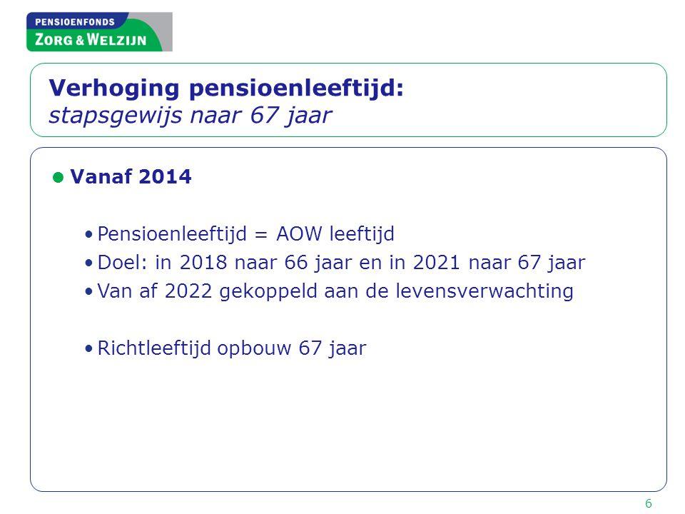 Verhoging pensioenleeftijd: stapsgewijs naar 67 jaar
