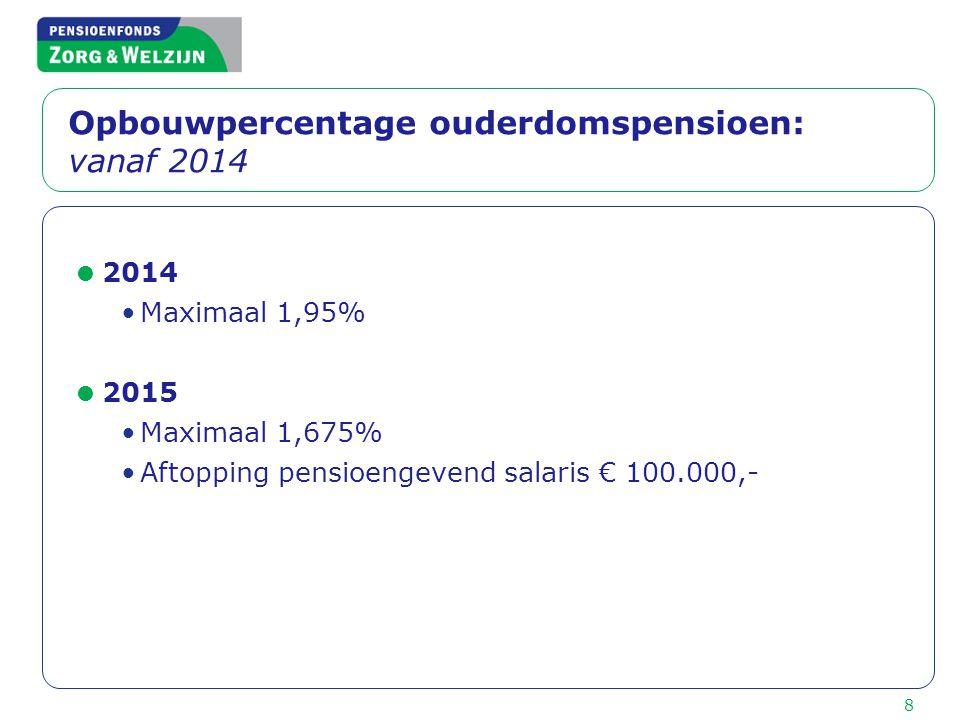 Opbouwpercentage ouderdomspensioen: vanaf 2014