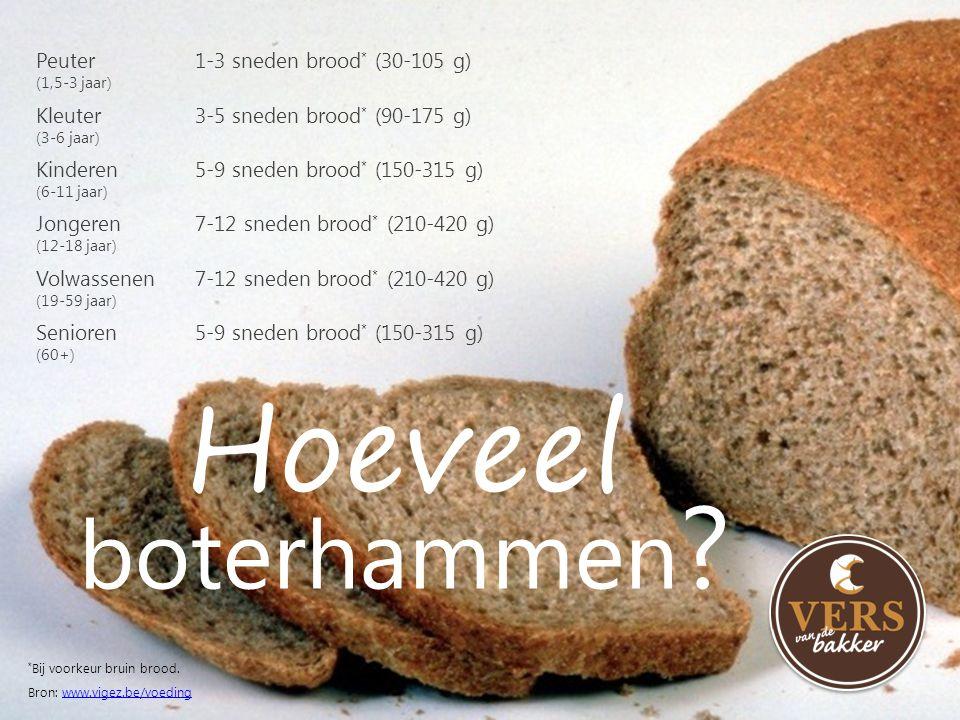 hoeveel gram is een snee brood