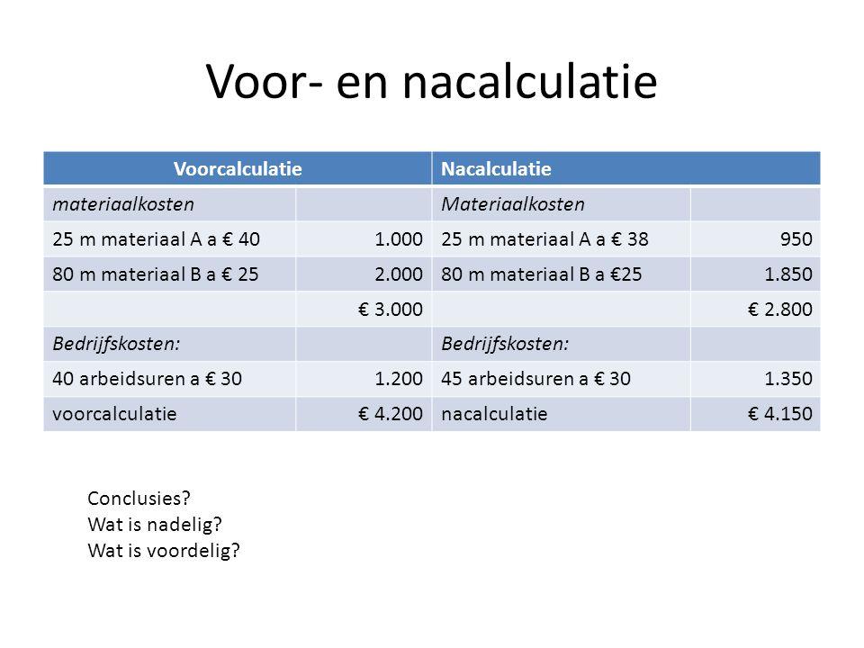 Voor- en nacalculatie Voorcalculatie Nacalculatie materiaalkosten
