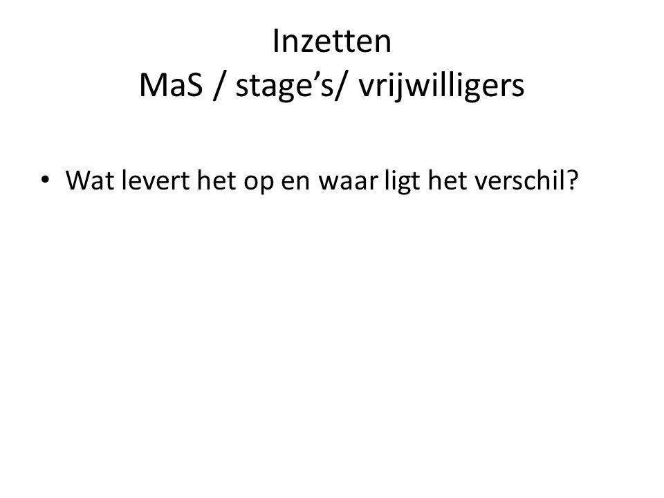 Inzetten MaS / stage's/ vrijwilligers