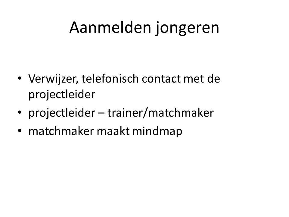 Aanmelden jongeren Verwijzer, telefonisch contact met de projectleider