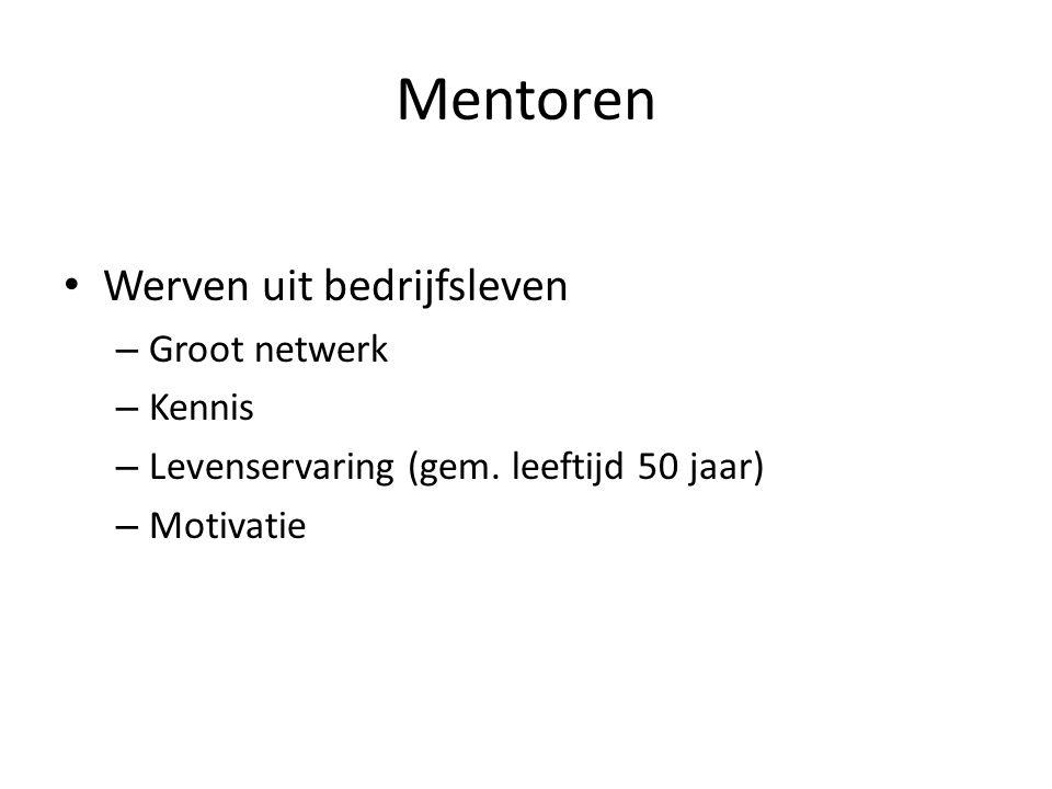 Mentoren Werven uit bedrijfsleven Groot netwerk Kennis
