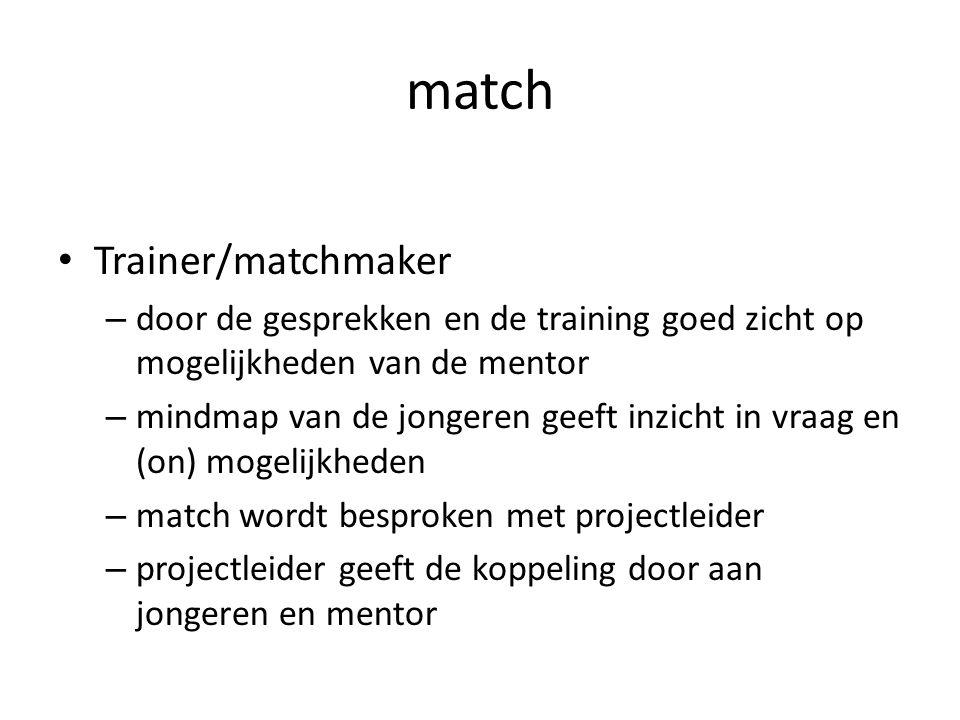 match Trainer/matchmaker