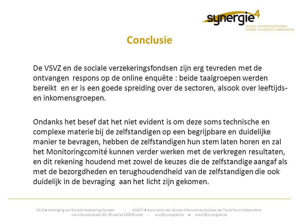 www.synergie4.be 19/10/2012. Conclusie.