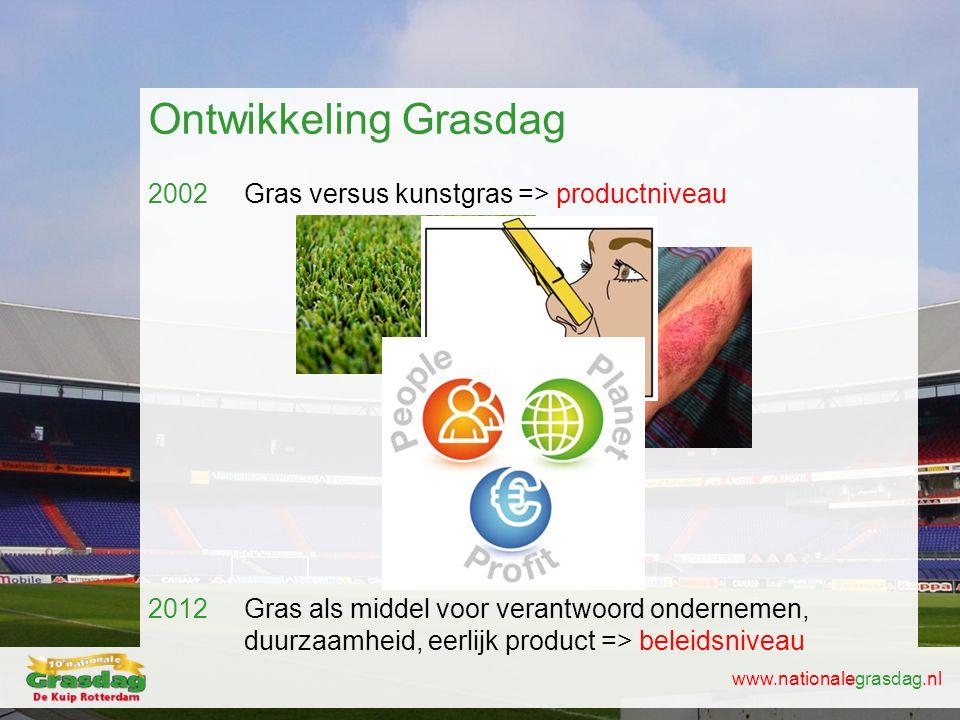 Ontwikkeling Grasdag Gras versus kunstgras => productniveau