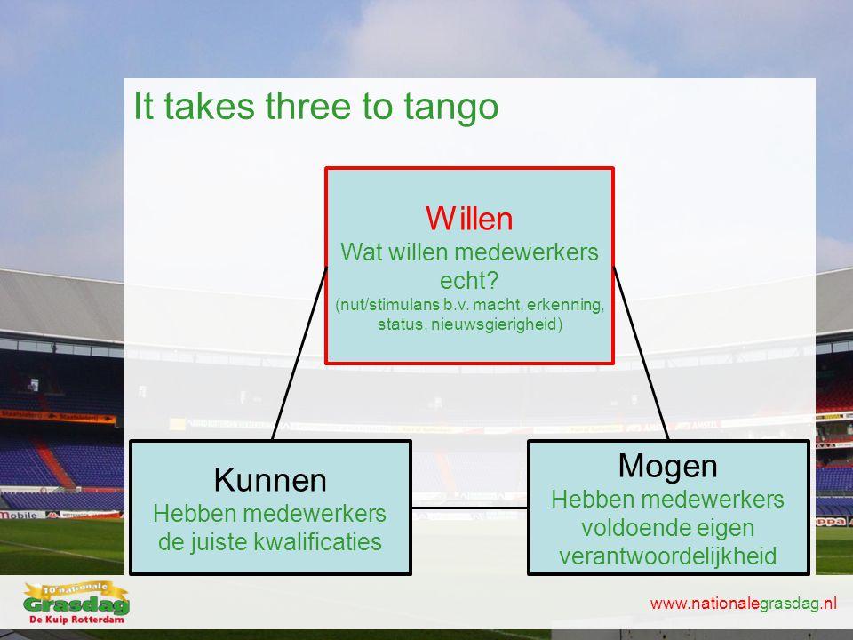 It takes three to tango Willen Mogen Kunnen