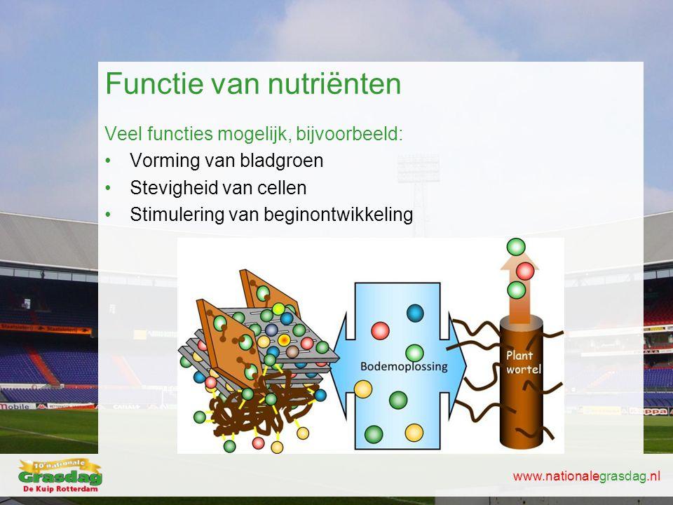 Functie van nutriënten
