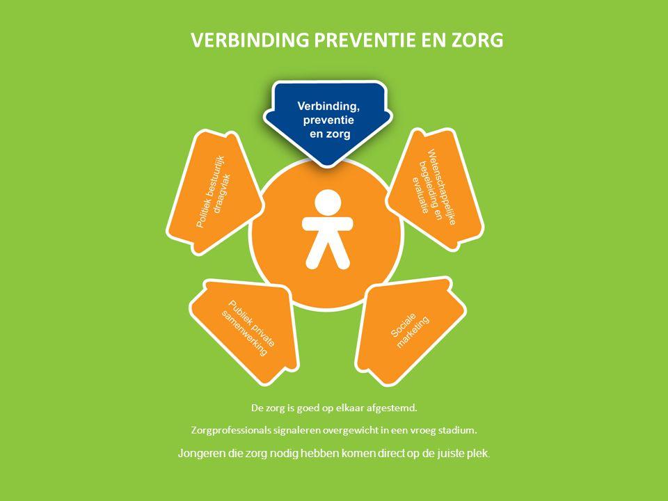 Verbinding preventie en zorg