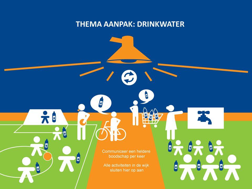Thema aanpak: drinkwater