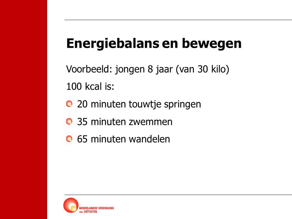Energiebalans en bewegen