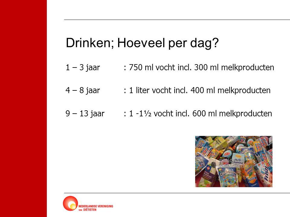 Drinken; Hoeveel per dag
