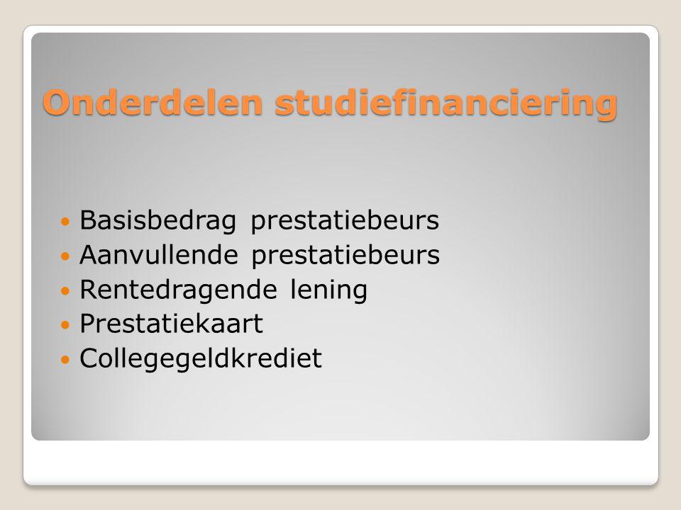 Onderdelen studiefinanciering