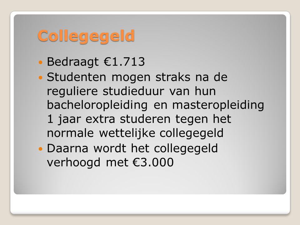 Collegegeld Bedraagt €1.713