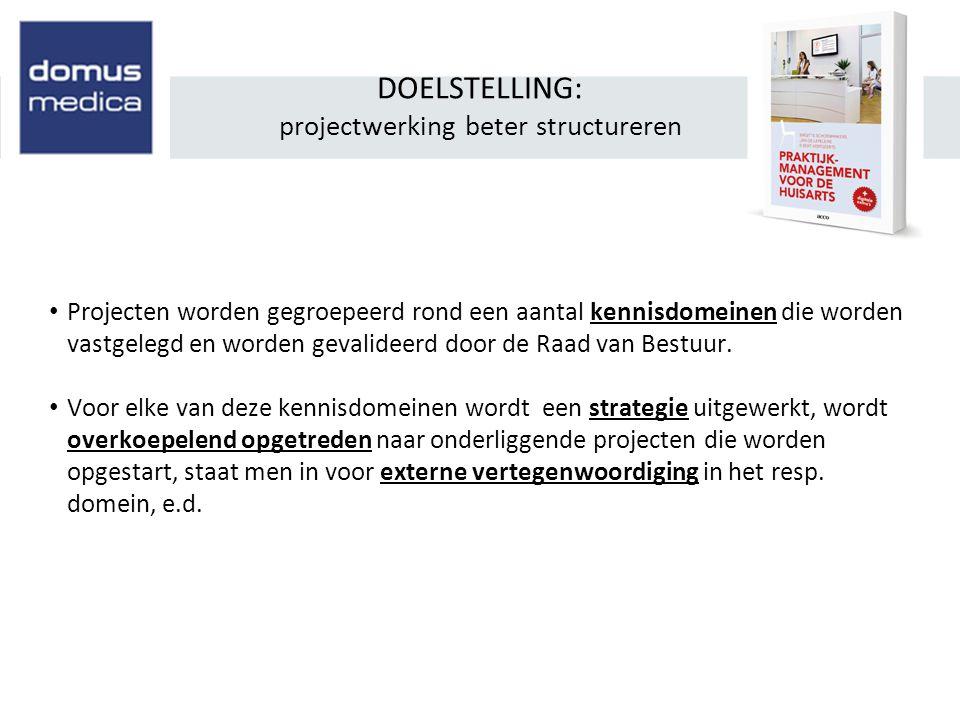 DOELSTELLING: projectwerking beter structureren
