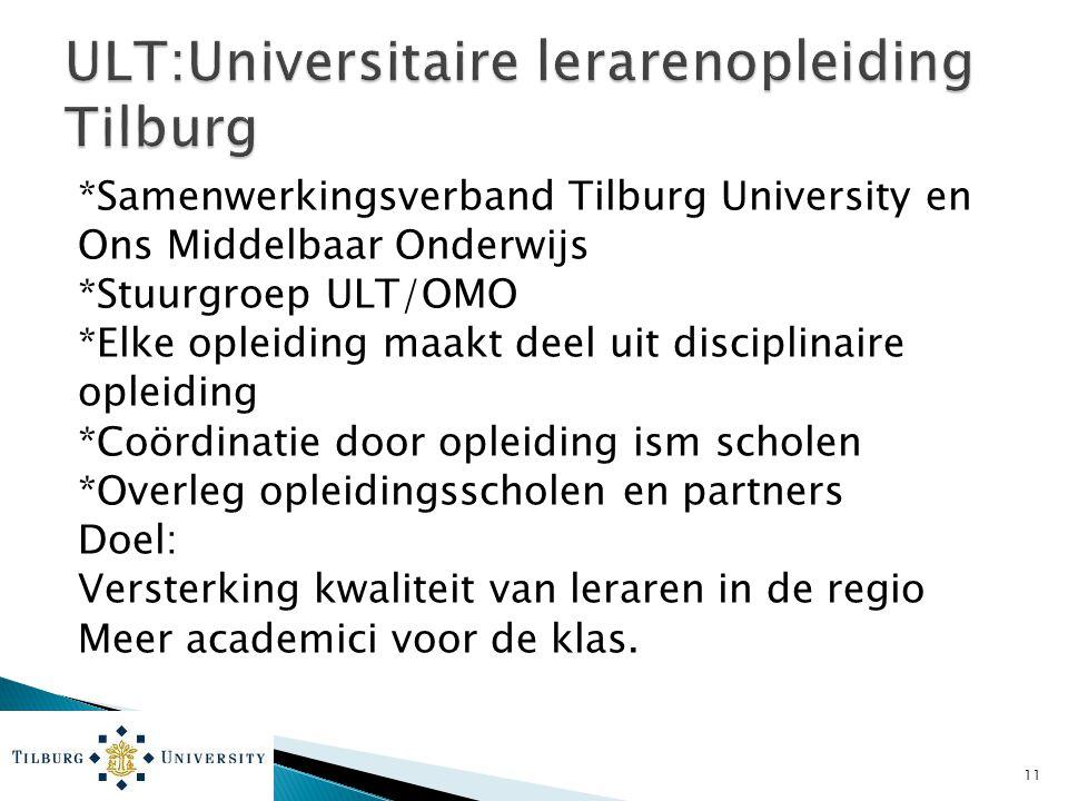 ULT:Universitaire lerarenopleiding Tilburg