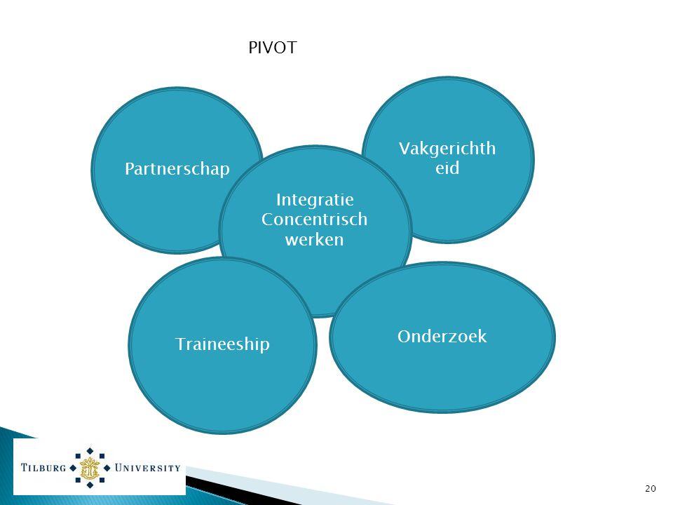 PIVOT Vakgerichtheid Partnerschap Integratie Concentrisch werken Traineeship Onderzoek