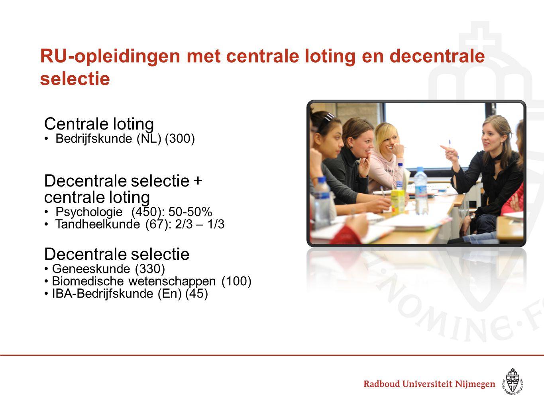 RU-opleidingen met centrale loting en decentrale selectie