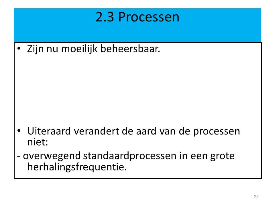 2.3 Processen Zijn nu moeilijk beheersbaar.
