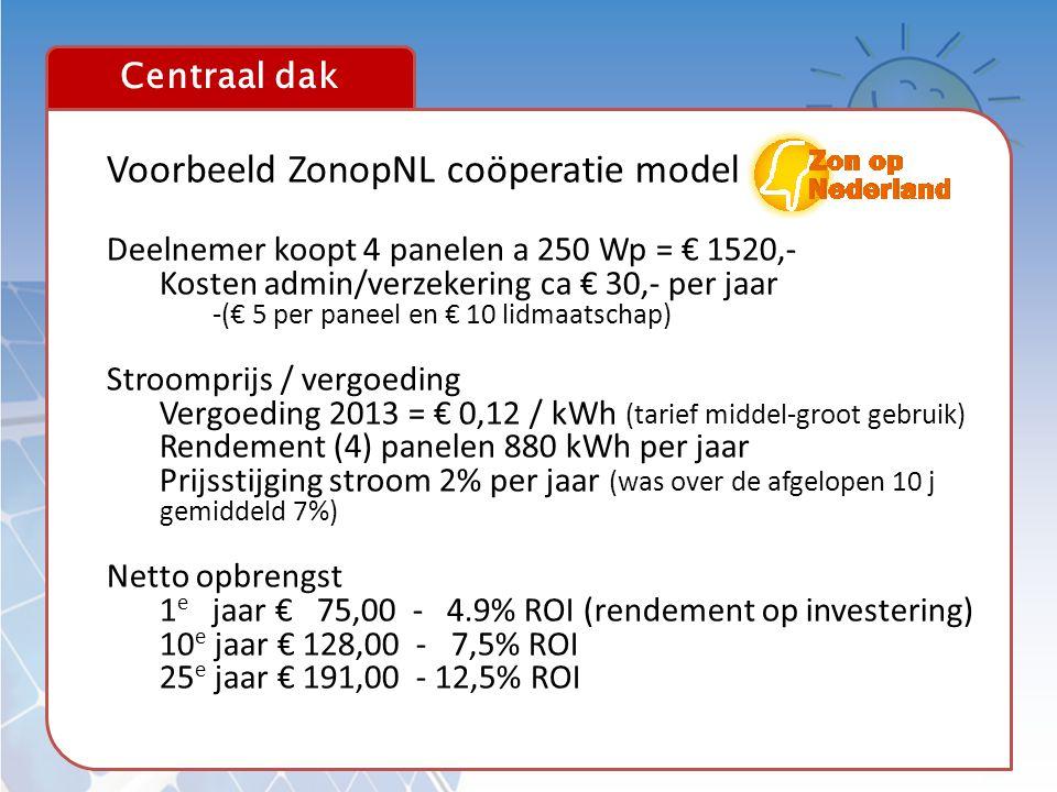 Voorbeeld ZonopNL coöperatie model