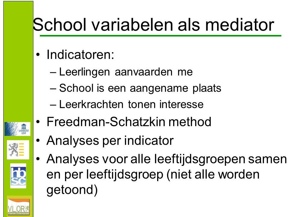 School variabelen als mediator