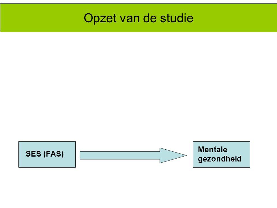 Opzet van de studie Mentale gezondheid SES (FAS)