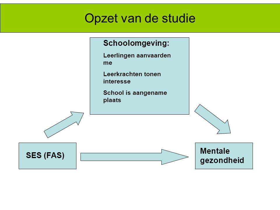 Opzet van de studie Schoolomgeving: Mentale gezondheid SES (FAS)