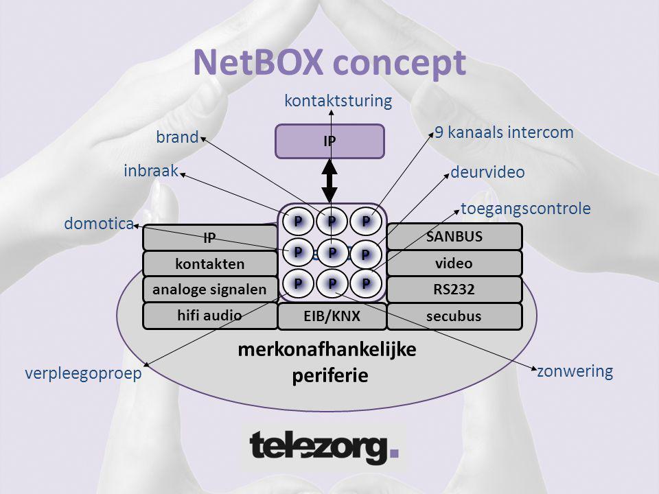 NetBOX concept NetBOX merkonafhankelijke periferie kontaktsturing