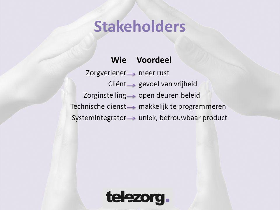 Stakeholders Wie Voordeel