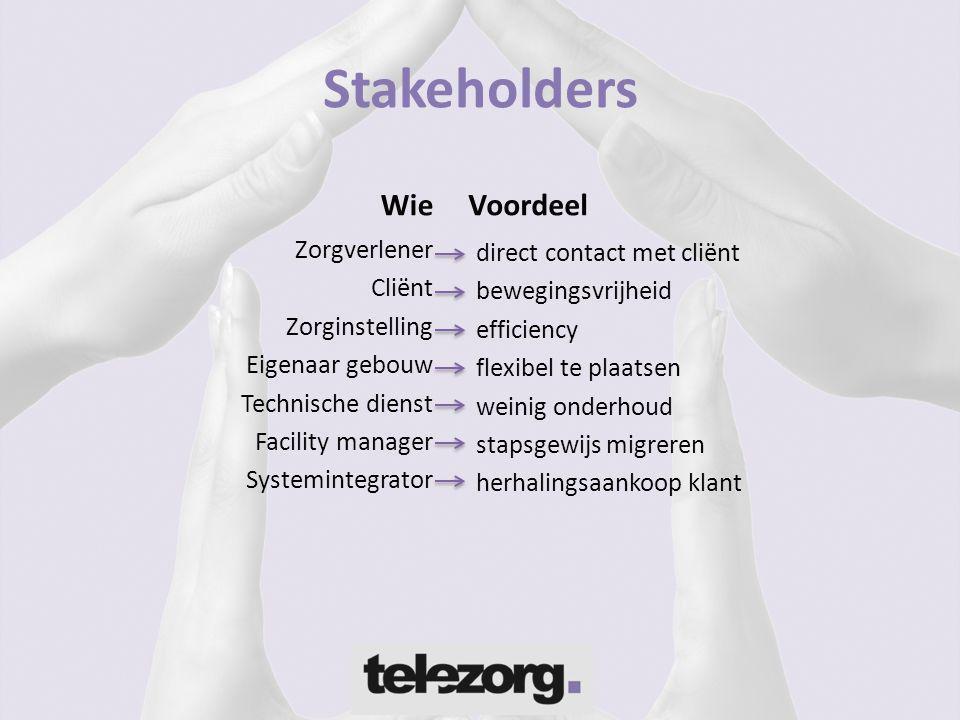 Stakeholders Wie Voordeel Zorgverlener direct contact met cliënt
