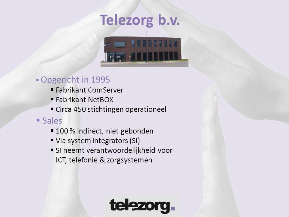 Telezorg b.v. Sales Fabrikant ComServer Fabrikant NetBOX
