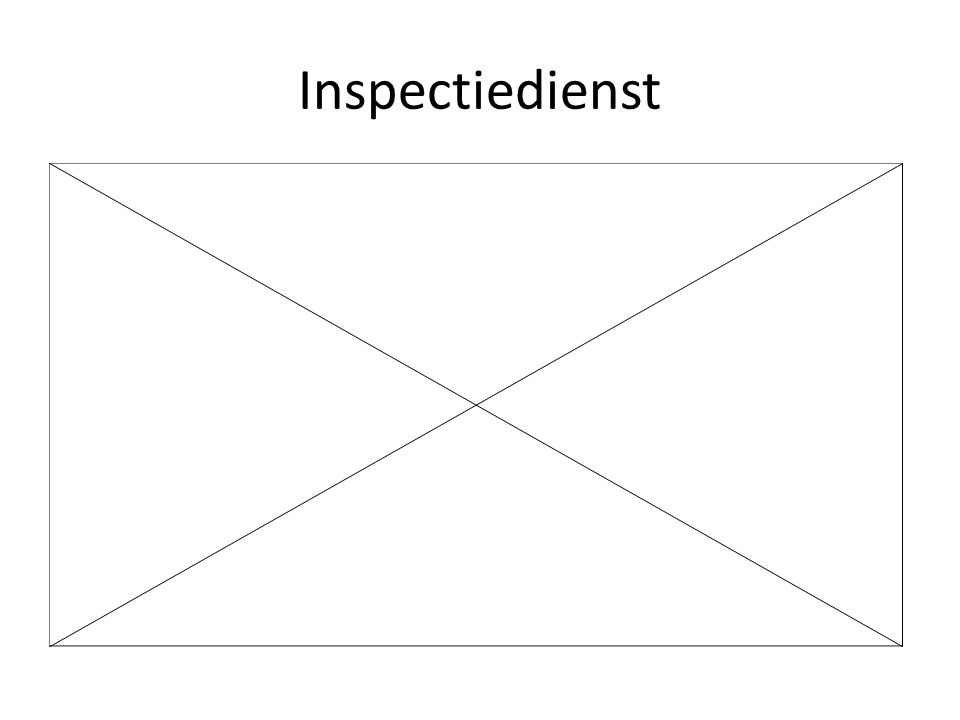 Inspectiedienst