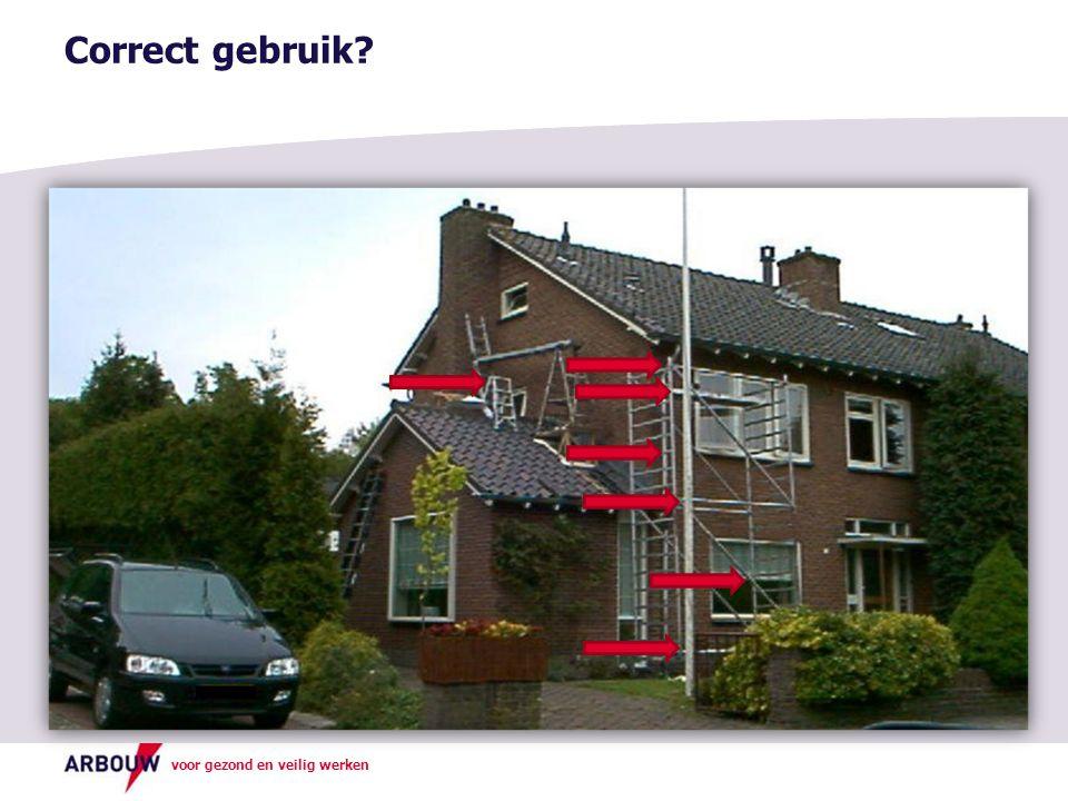 Correct gebruik Over de dakconstructie hoeven we niet te praten: dit kan gewoon niet. Van links naar rechts: