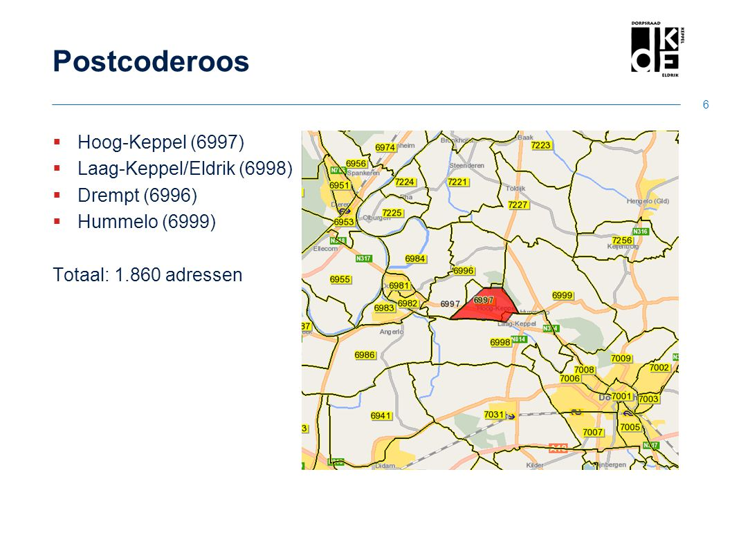 Postcoderoos Hoog-Keppel (6997) Laag-Keppel/Eldrik (6998)