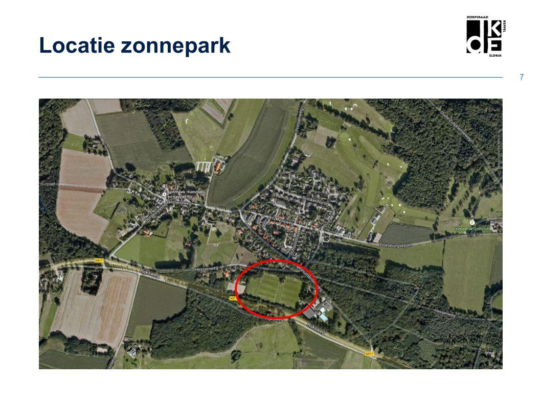 Locatie zonnepark