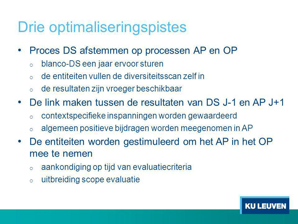 Drie optimaliseringspistes