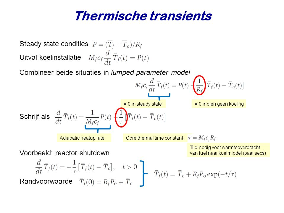 Thermische transients
