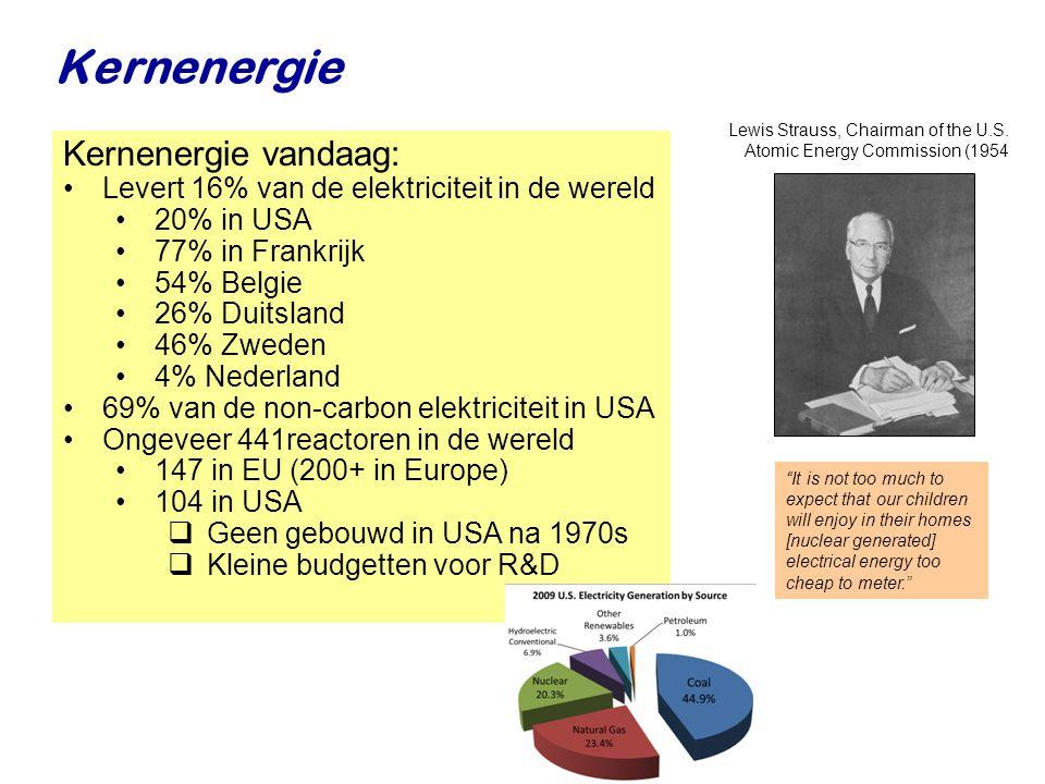 Kernenergie Kernenergie vandaag: