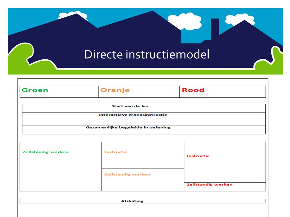 Directe instructiemodel