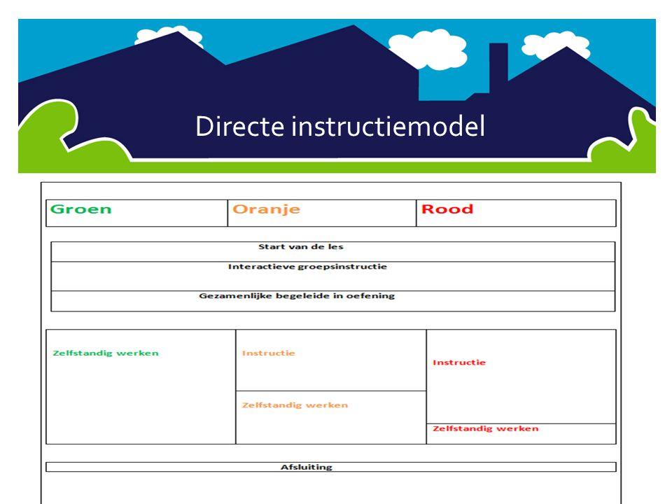 Directe instructiemodel