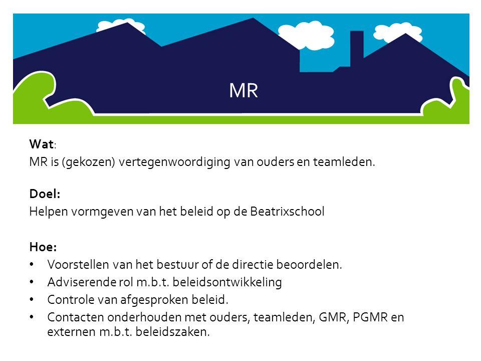 MR Wat: MR is (gekozen) vertegenwoordiging van ouders en teamleden.