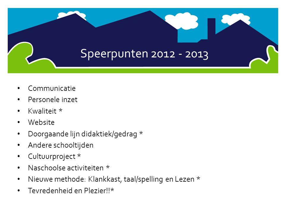 Speerpunten 2012 - 2013 Communicatie Personele inzet Kwaliteit *