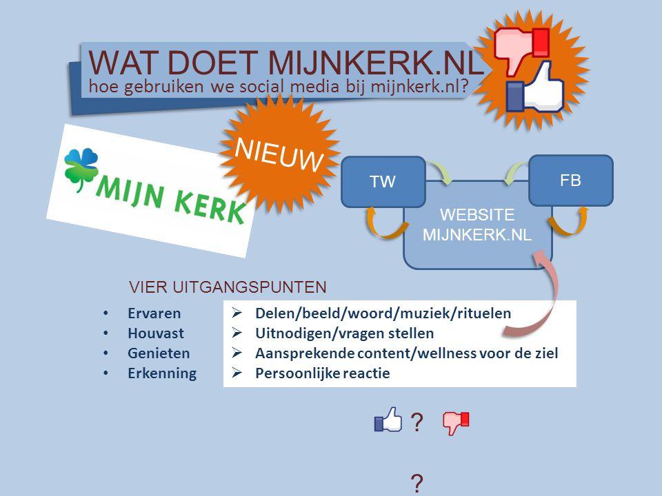 NIEUW WAT DOET MIJNKERK.NL