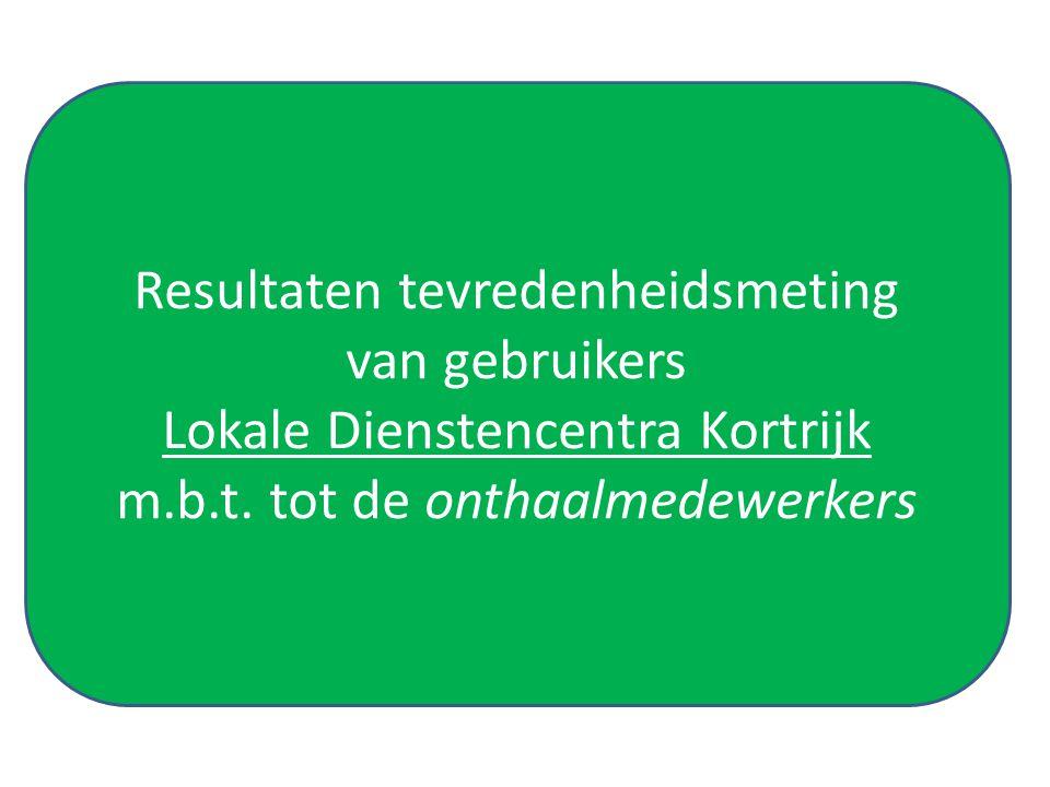 Resultaten tevredenheidsmeting van gebruikers Lokale Dienstencentra Kortrijk m.b.t.