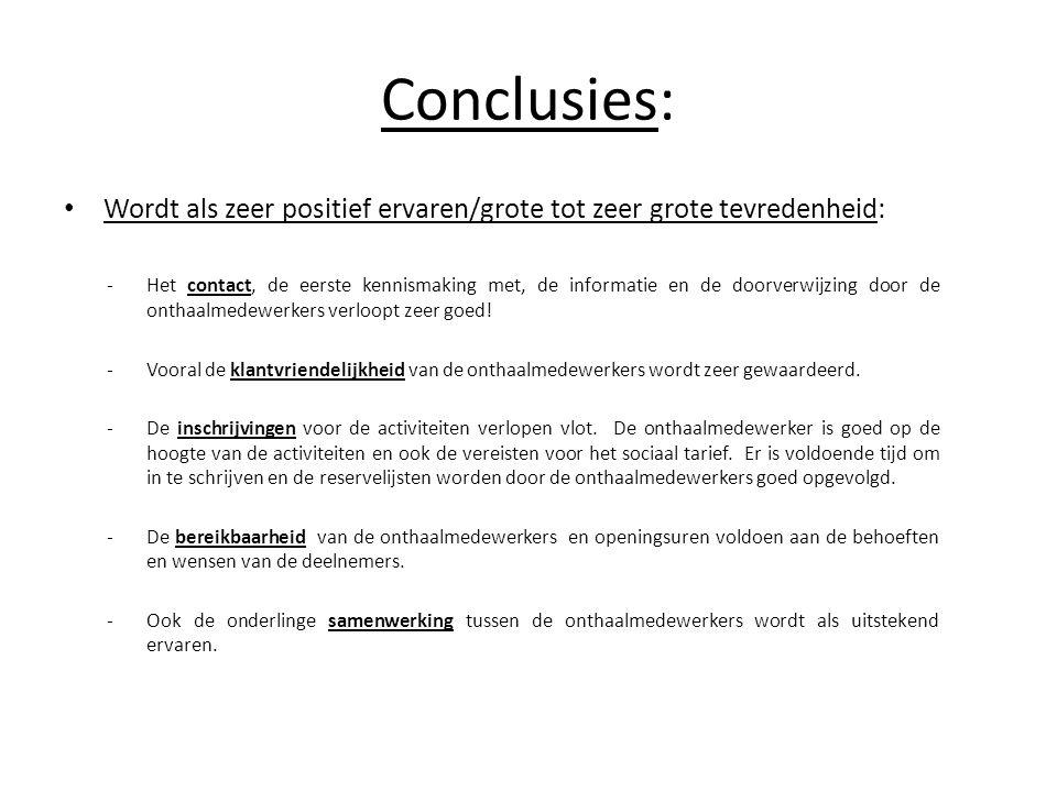 Conclusies: Wordt als zeer positief ervaren/grote tot zeer grote tevredenheid:
