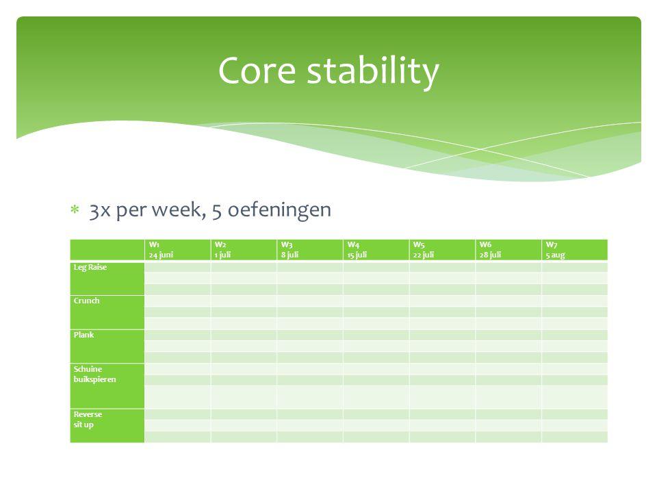 Core stability 3x per week, 5 oefeningen W1 24 juni W2 1 juli W3