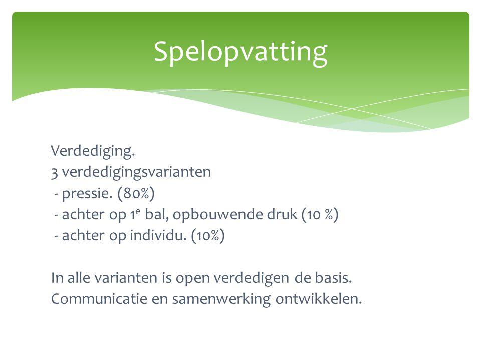 Spelopvatting