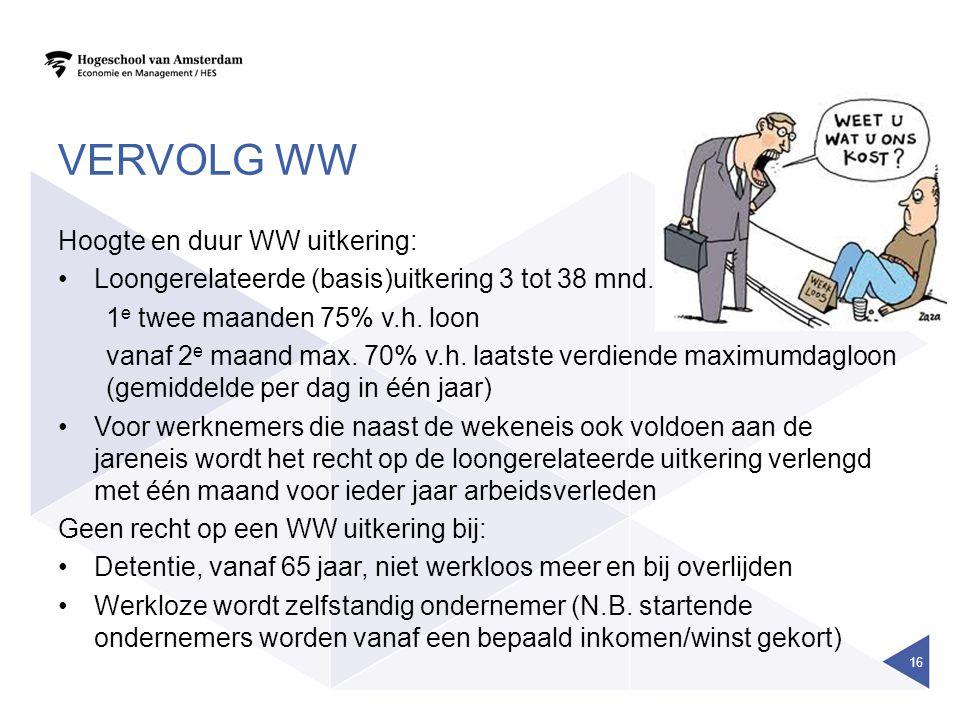 Vervolg ww Hoogte en duur WW uitkering: