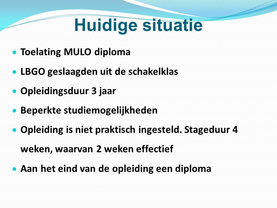 Huidige situatie Toelating MULO diploma